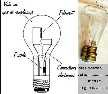 Les Lampes A Incandescence Electrotechnique