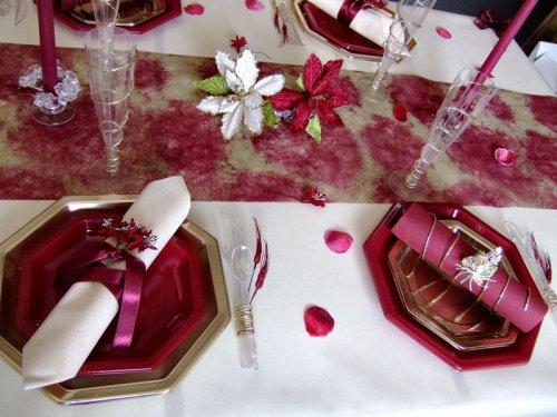 TABLE DES RECETTES