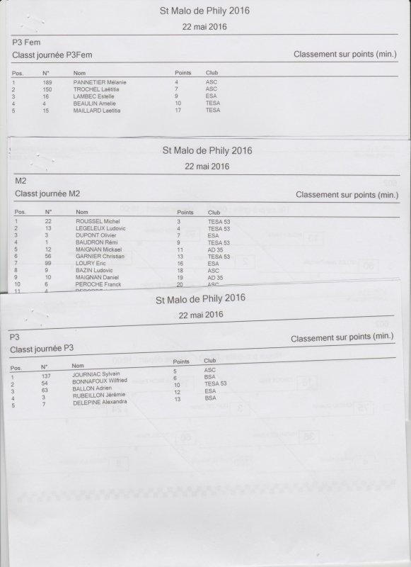 Classements St Malo de Phily 22 Mai 2016