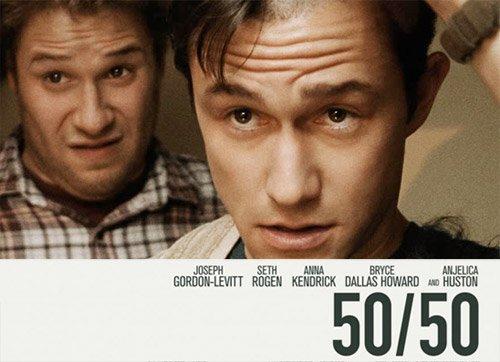 50/50 - réalisé par Jonhatan Levine (2010)
