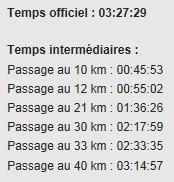 Marathon de Reims