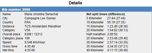 39ème Marathon d'Amsterdam