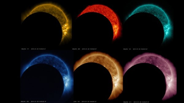 Space -La Nasa filme une éclipse solaire depuis l'espace
