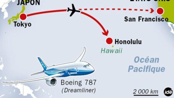 Airline - Atterrissage d'urgence d'un Boeing 787 à Honolulu