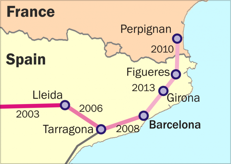 PERPIGNAN INTERNATIONAL 882 KMS