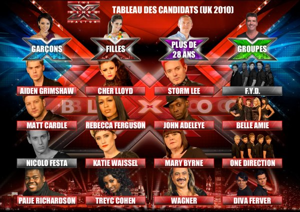 The X Factor UK - Tableau des candidats - Semaine 2