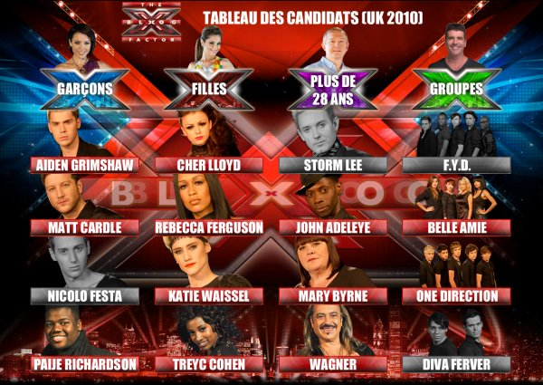 The X Factor UK - Tableau des candidats - Semaine 3