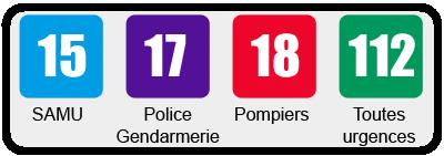 Apeler les Sapeurs-Pompier ou autre service d'urgence