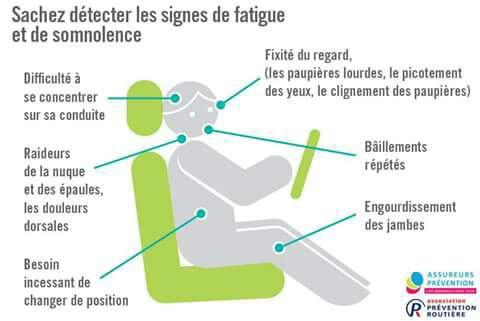 Savoir détecté les signes de fatigue