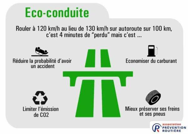 L'eco-conduite !