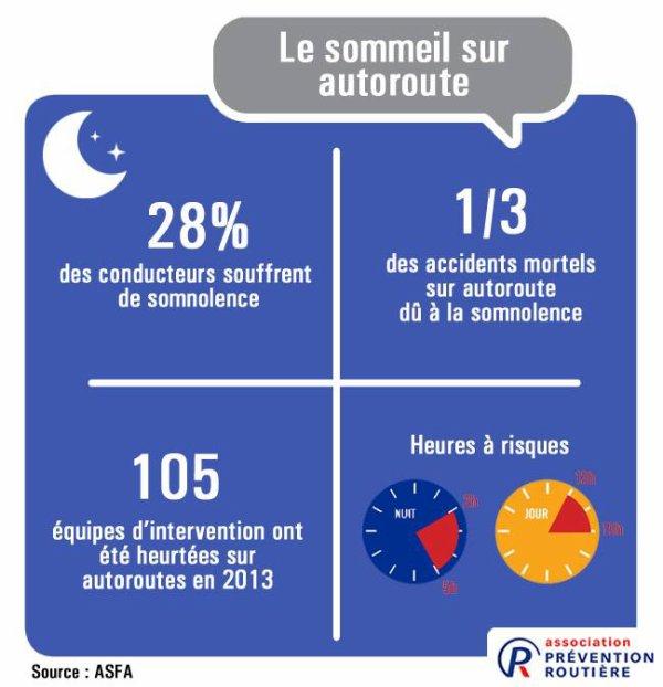 C'est la #NuitBlanche ce samedi à Paris. Gare à la somnolence au volant 💤