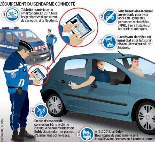 Sécurité : le gendarme nouveau est arrivé ! Journal Le Parisien)