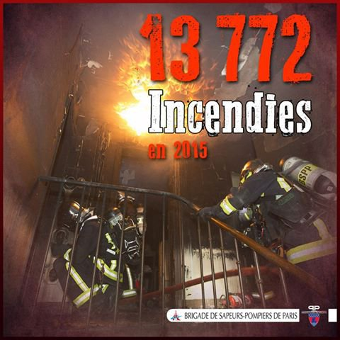 [#LeChiffre] 13 772 incendies ont nécessité l'intervention de la BSPP en 2015 !