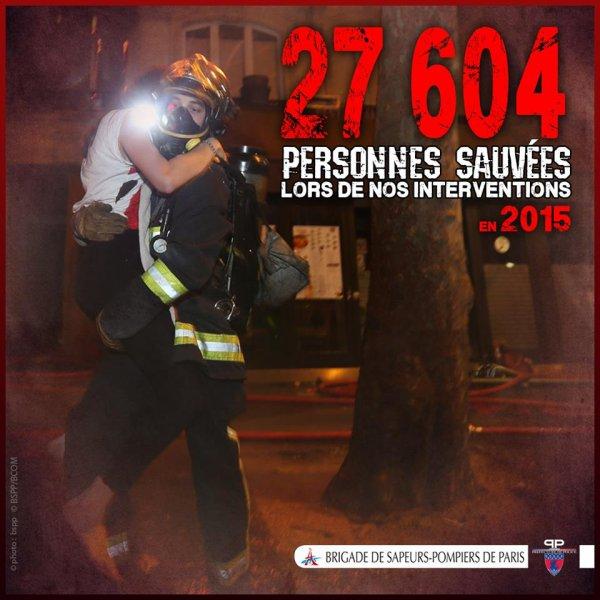 [#LeChiffre] 27 604 personnes sauvées par les sapeurs-pompiers de Paris en 2015.