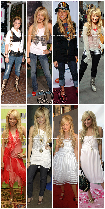 . _____• Evolution de la Tisdale..