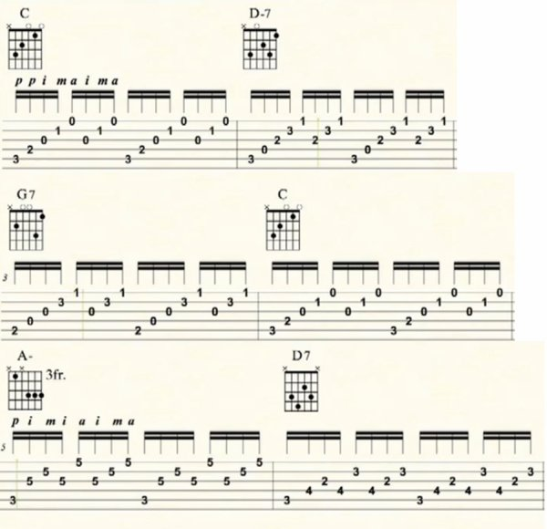 partition guitare bach