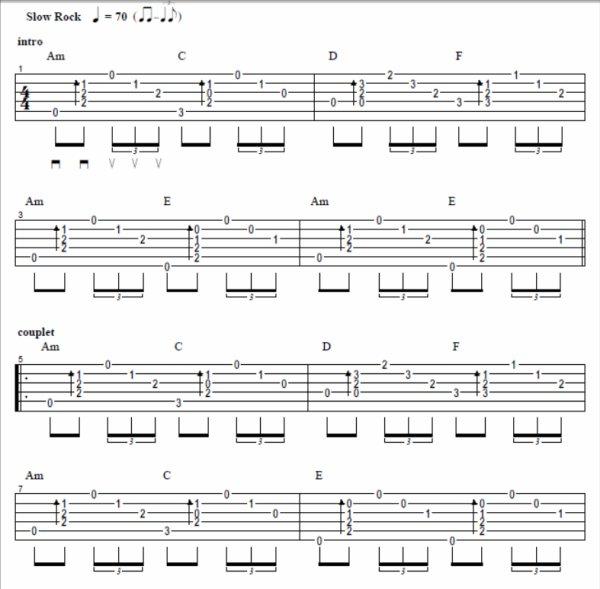 Les portes du pénitencier tablature, (20), Les portes du pénitencier tablature guitare gratuite, Les portes du pénitencier grille accords, Les portes du pénitencier l'incontournable pour commencer à la guitare il y en a d'autres