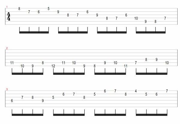 """(48) 123Tablature-O-blog - skyrock.com - Méthode de guitare - Chromatisme ou """"comment gagner de la vitesse ?"""