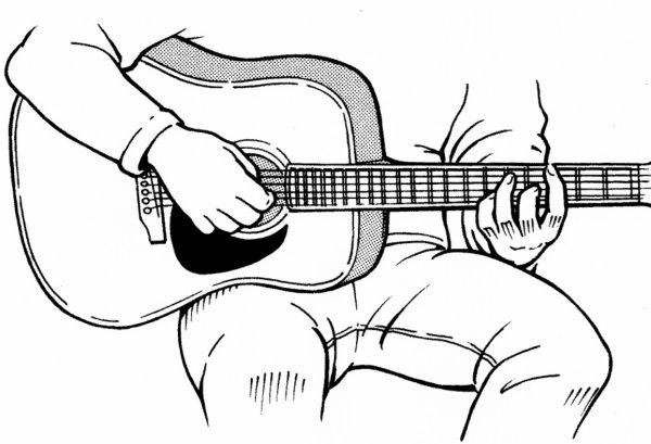 (49) 123Tablature-O-blog - skyrock.com - Méthode de guitare - La bonne position pour jouer de la guitare