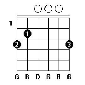 (104) Apprendre les accords guitare suite - LAm - SOL - MI - REm - LA