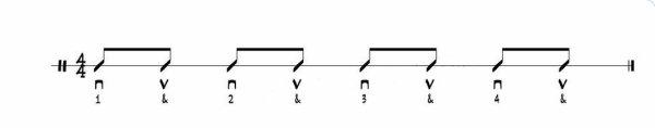 (111) Etude du battement (ou temps) et/ou rythme