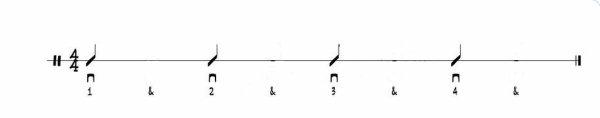 (113) 1° - Battement et rythme