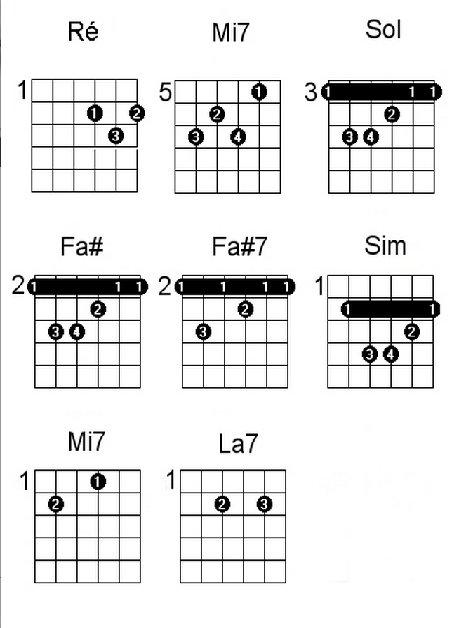 Les copains d'abord, (155), Georges Brassens, Les copains d'abord tablature guitare, Les copains d'abord texte et accords, Les copains d'abord vidéo, tablature à la manière de Georges Brassens