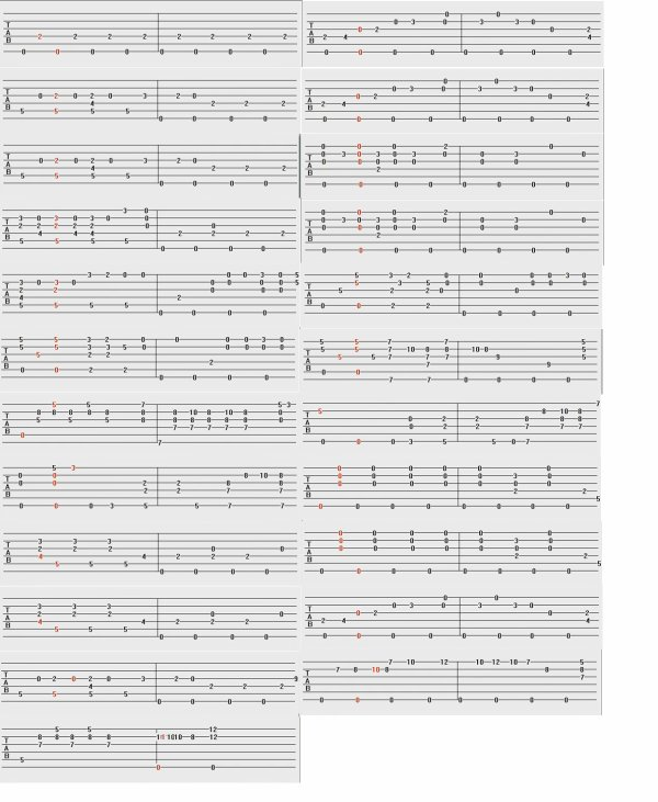 Donna Summer, Hot stuff, (205), Hot stuff tablature, Hot stuff vidéo