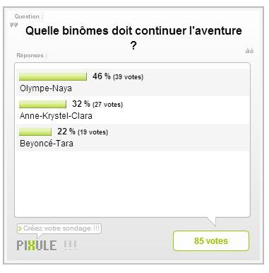 Nomination 6 - Les binômes