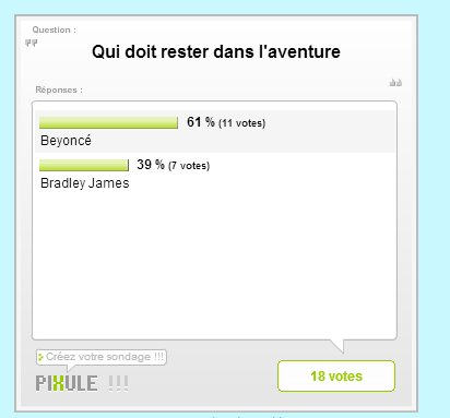 Résultat ~ Nomination Express ~ Beyoncé VS Bradley