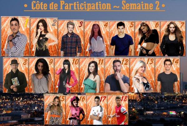 ~ Côte de Participation n°2 ~