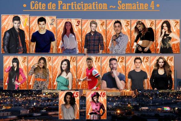 ~ Côte de Participation - N°4 ~