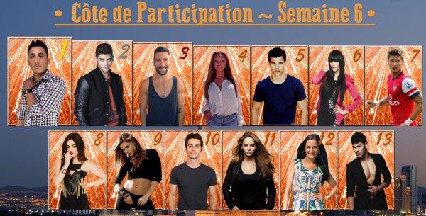 ~ Côte de Participation : Semaine 6 ~