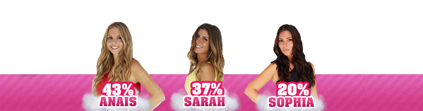 • Nomination 3 : Anais VS Sarah VS Sophia •