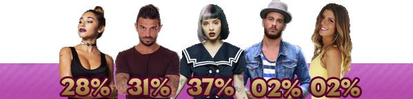 • Nomination 1 : Chantel VS Julien VS Mélanie VS Raphaël VS Sarah •