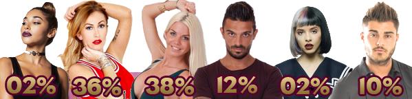 - Nomination n°3 : Chantel VS Gaëlle VS Jessica VS Julien VS Mélanie Vs Thibault -
