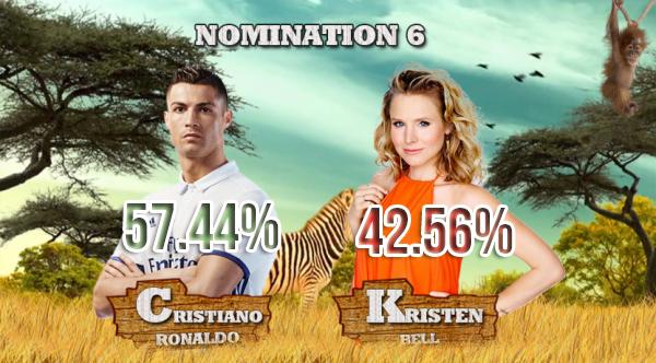 • Nomination 6 : Cristiano VS Kristen •