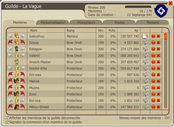 La Vague Guilde 200 de Lily