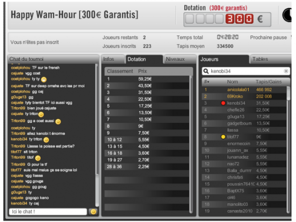 BELLE PERF DE KENO    TABLE FINALE ET 3EME PLACE SUR L HAPPY WAM  JOLI !!!!!