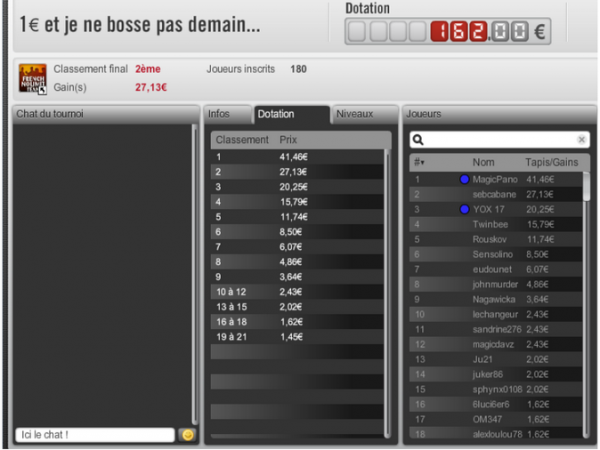Table Finale et 2eme Place