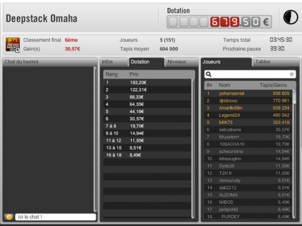 Table Finale en Omaha