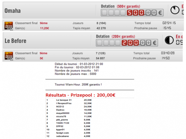 3 places payées en 4 tournois (2 TF)  20¤  arf....
