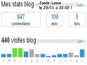 A vendre je change de blog ; cherche un nom de blog perso :)