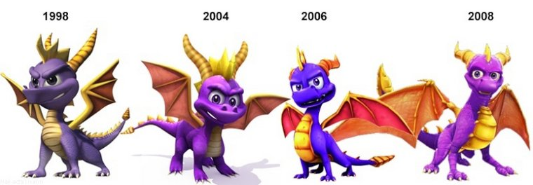 Jeux : Spyro