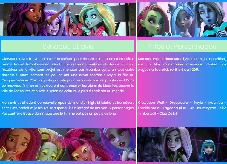 Films : Monster High: Électrisant