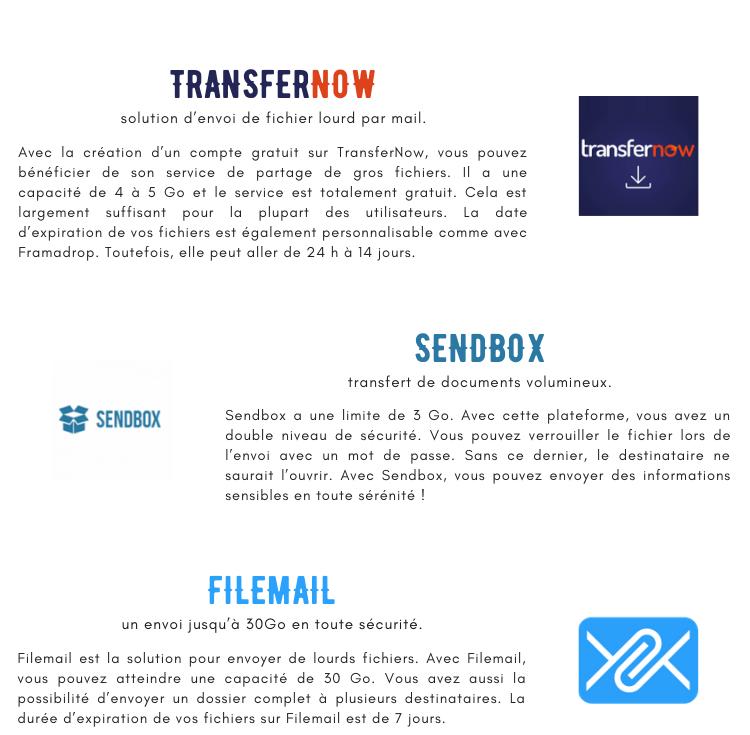 Transfert de gros fichiers par mail