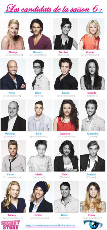 Secret Story saison 6, les candidats :