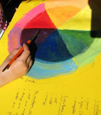 couleurs chaudes et couleurs froides - Couleurs Chaudes Et Froides En Peinture