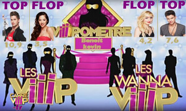 Le lundi c'est Viiipomètre ! Top / Flop et immunité à la clé  Vous avez fait grimper les ViiiPages des membres du Carré depuis vendredi soir. Comme chaque lundi, découvrez les résultats du classement du Viiipomètre ! Quels Viiip et WannaViip sont les deux plus populaires et remportent une immunité cette semaine. Mais aussi, quels Viiip et WannaViiip sont les deux moins populaires et font un Flop !