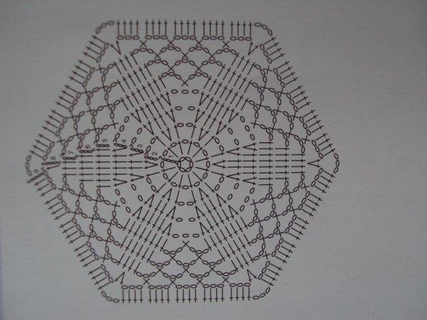 Hexagone fleur